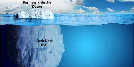 Daten löschen und bereinigen